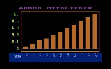 Atari Graph It I & II/Graph_It_01.jpg