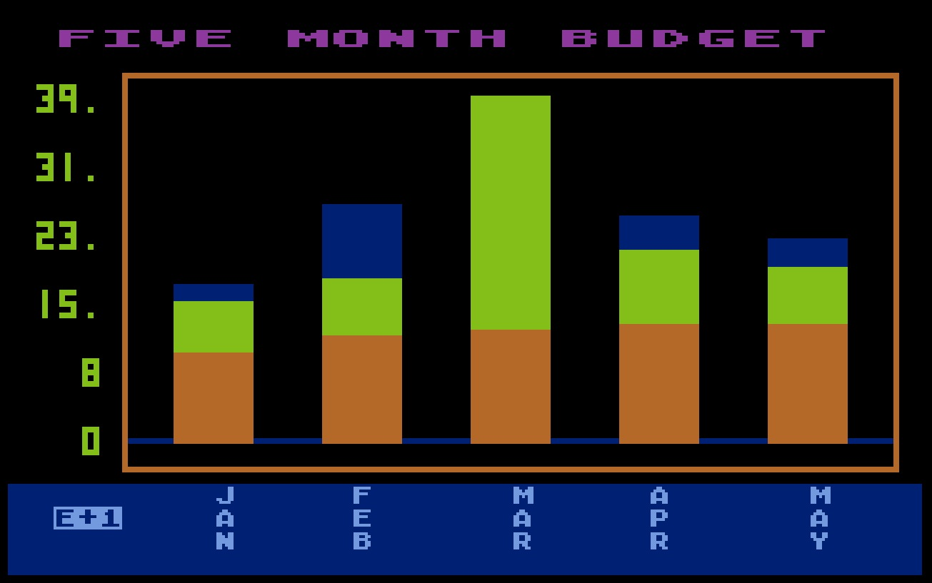 Enhancements to Graph It/03. Five Month Budget.jpg