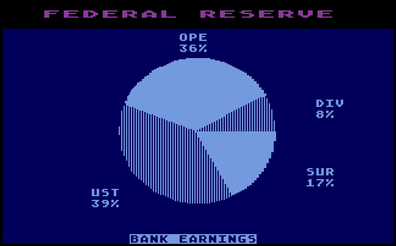 Enhancements to Graph It/04. Federal Reserve.jpg