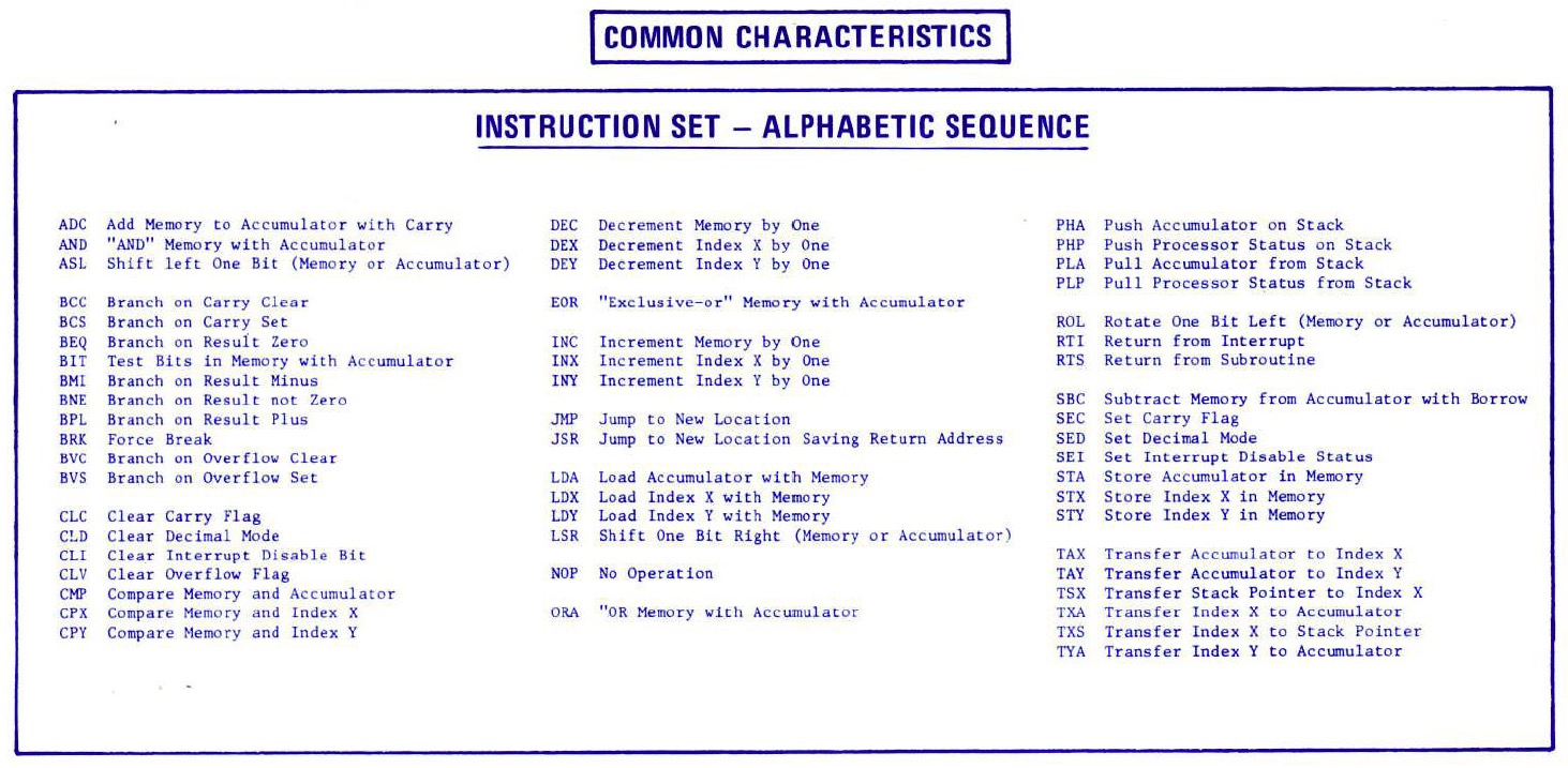 OpCodes/Official MOS instruction set - alphabetic.jpg