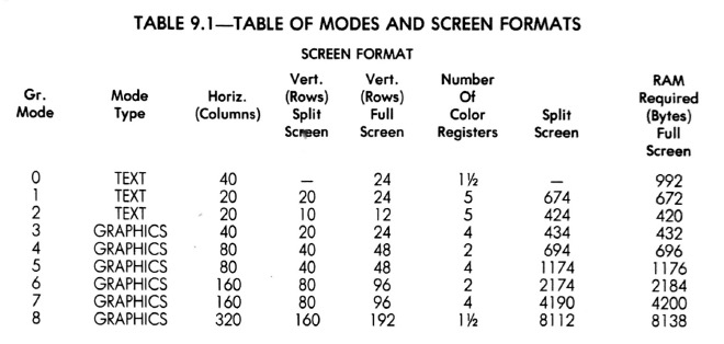 Table of Modes and Screen Format/Table of Modes and Screen Format-corrected.jpg